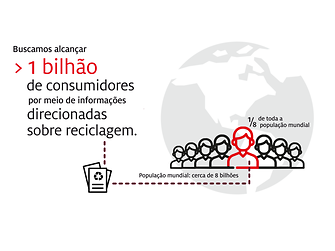 2019-10-henkel_infographic_sustainable_packaging_targets-br-portuguese-image2 (1)